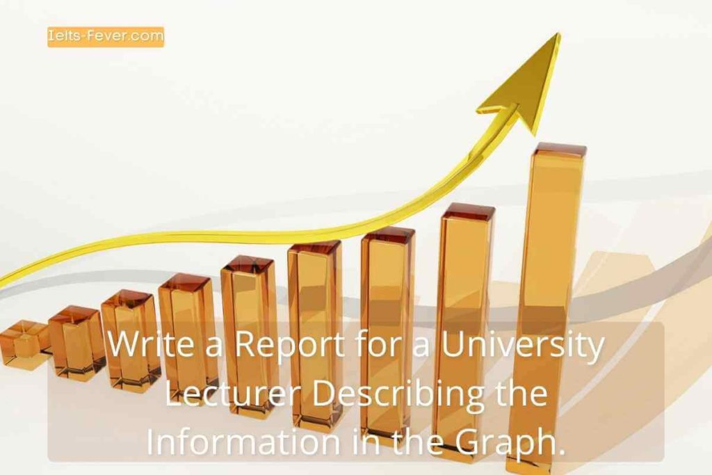 Write a Report for a University Lecturer Describing the Information in the Graph.
